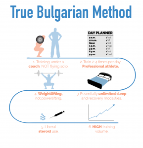 Real Bulgarian Method